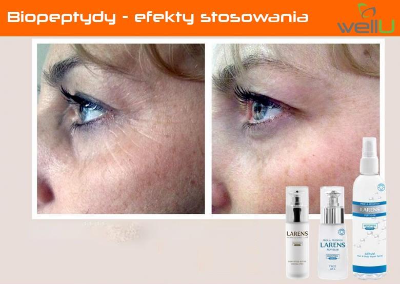 biopeptydy-w-kosmetyce-profesjonalnej wellu larens pro nutrivi