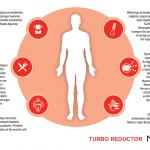 Nutrivi Turbo Reductor New Formula 60 sklad efekty