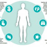 enzyme complex 30 info wellu nutrivi